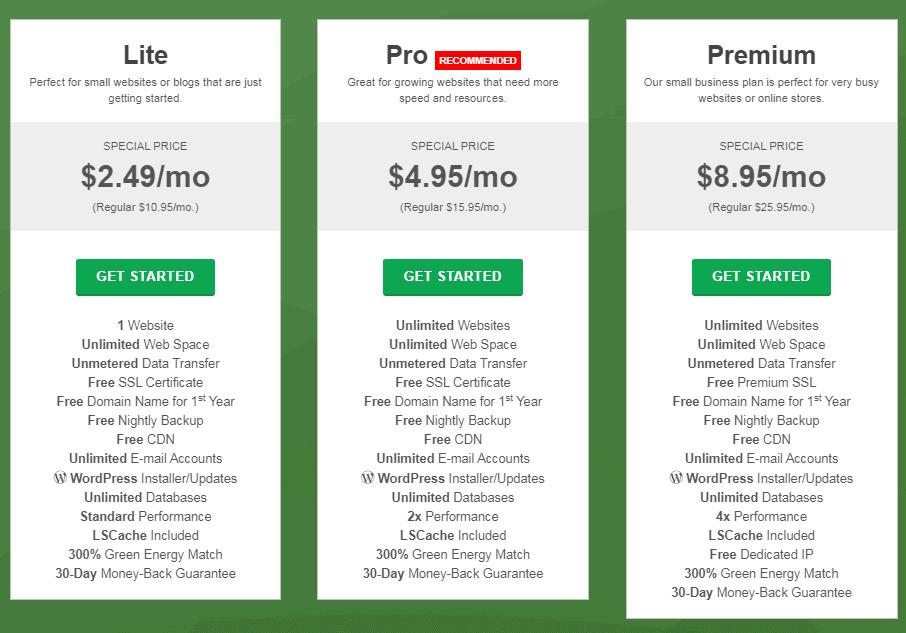 GreenGeeks Pricing plans